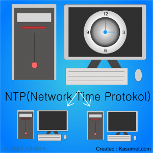 NTP(Network Time Protokol)