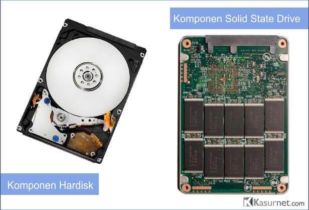 Rekomendasi SSD Murah dibawah 1 Juta