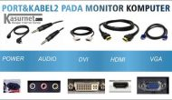 Permalink ke Kabel yang Menghubungkan Monitor ke CPU