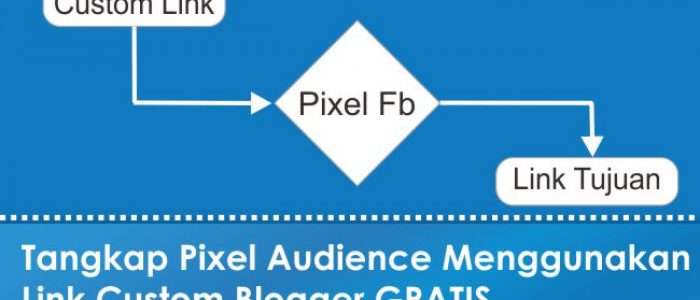 Membuat Custom Link Retargeting Pixel Audience Gratis Blogspot – Redience KW