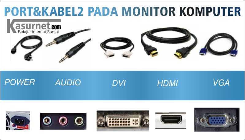 Kabel yang Menghubungkan Monitor ke CPU