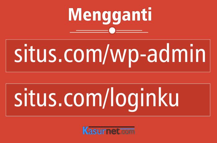 Cara Mengganti URL WP-Admin di WordPress