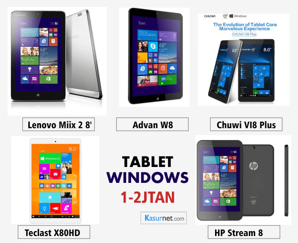 Rekomendasi Tablet Windows Murah Terbaik