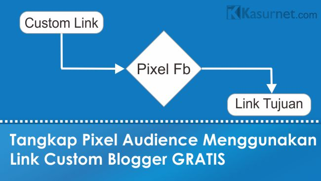 Membuat Custom Link Retargeting Pixel Audience Gratis Blogspot - Redience KW
